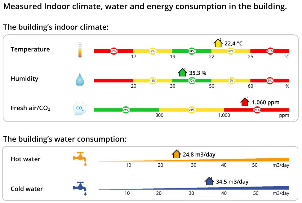 2016 IC-Meter - Real life Sustainable Building - part